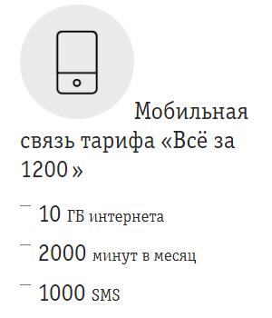 мобильная связь тарифа